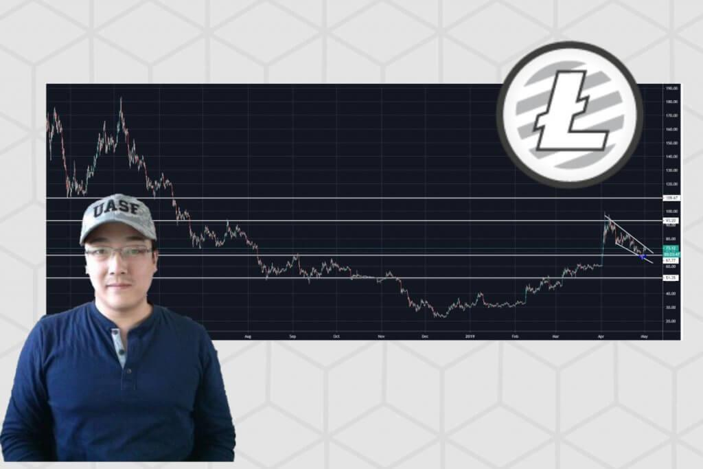 Litecoin (LTC) on possible brink of breakout as key $70 support is held