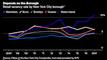The New York City Retail Apocalypse That Wasn't