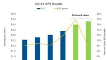 What Do Analysts Expect from Altria's EPS in 2019?