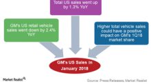 What Boosted General Motors' US Sales in January 2018?