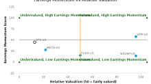 Smart & Final Stores, Inc. breached its 50 day moving average in a Bearish Manner : SFS-US : October 10, 2017