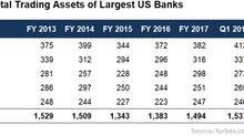 Many US Banks Opened Unauthorized Accounts