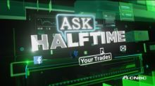 What's going on with video gaming stocks? Buy Caterpillar ahead of earnings? The desk answers viewer questions