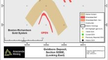 Anaconda Mining intersects 62.01 g/t over 1.5 metres and 23.24 g/t over 2.5 metres at Goldboro