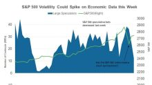 How Large Speculator Positions on S&P 500 Index Moved Last Week