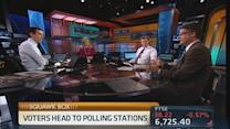 Election day outlook: Pro