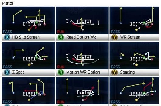 Facebook app shows every team's playbook for Madden 25