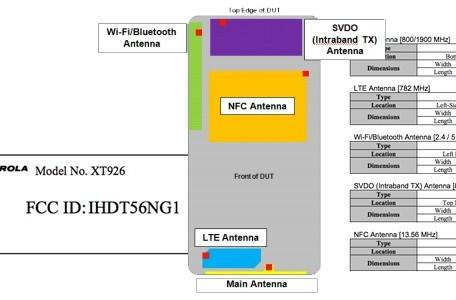 Motorola Droid RAZR HD raises hopes during its brief encounter with the FCC?