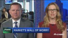 Markets: Recession on the horizon