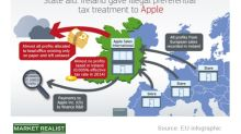 Apple's EU Tax Dispute: What You Need to Know Now