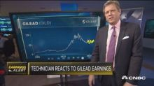 Technician reacts to Gilead earnings and the biotech spac...