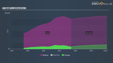 What Do HomeStreet Inc (NASDAQ:HMST) Insiders Know That You Don't?