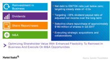 A Look at Baxter International's Capital Allocation Strategy