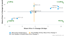 Monarch Casino & Resort, Inc. breached its 50 day moving average in a Bearish Manner : MCRI-US : July 3, 2017