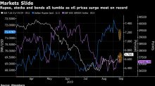 Oil Spike Sends India Assets Lower as Inflation Concerns Revive