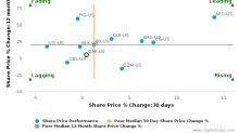 Oaktree Capital Group LLC breached its 50 day moving average in a Bearish Manner : OAK-US : August 10, 2017