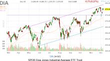 Dow Jones Today: The Trade Clock Ticks Away