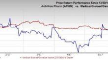 Achillion (ACHN) Q2 Loss In Line, Gains on Pipeline Update
