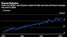 Putin's Oil Deal Is Humiliating But Unavoidable