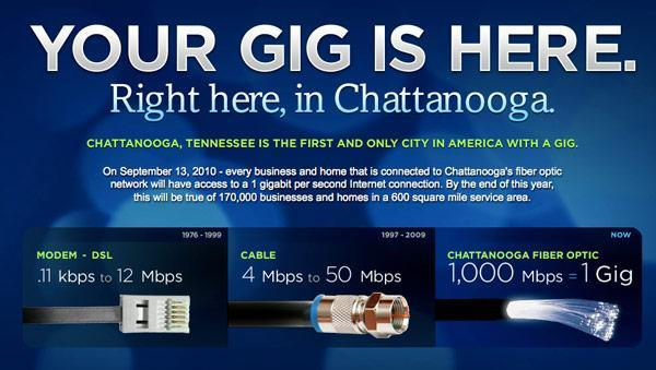Chattanooga becomes home to 1Gbps internet service, just $350 per month