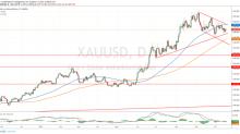 Dólar Cae Con Fuerza Pero Eso No Se Traduce en Ganancias Para el Oro