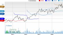 Apartment Investment (AIV) Down 2.9% Since Earnings Report: Can It Rebound?