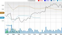 Olin Corporation (OLN): Strong Industry, Solid Earnings Estimate Revisions