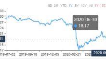 3 High Earnings Return Stocks for Value Investors