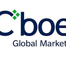 Cboe Global Markets to Present at Piper Sandler Global Exchange and Financial Technology Virtual Conference Thursday, June 4