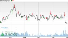 What to Expect from FEMSA (FMX) When It Reports Q1 Earnings?