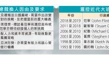 滙控CEO范寧在任年半突辭職 傳與主席不咬弦 杜嘉祺:是時候轉變