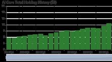 Top 5 3rd-Quarter Trades of Al Gore's Firm