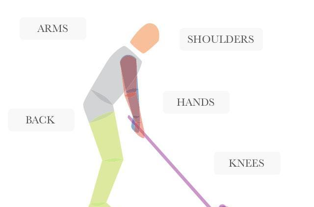 Swing better and lower your scores with Golfer Setup