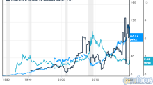 5 High-Yielding Stocks Trading With Low Price-Earnings Ratios