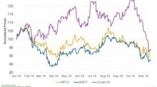 What Makes MPLX's 7.5% Yield Attractive