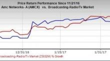 AMC Networks (AMCX) Q4 Earnings: Is Disappointment in Store?
