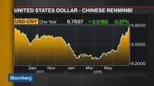 China's Luck on Yuan Devaluation Risks Running Out