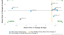 Capitol Federal Financial, Inc. breached its 50 day moving average in a Bearish Manner : CFFN-US : October 31, 2017