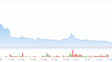 Marijuana Penny Stock Zenabis Global Is Dirt Cheap, but Financing Risk May Keep It That Way
