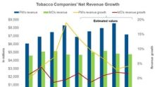 What to Expect forPhilip Morris's and Altria's Revenue
