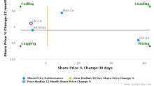 Clarke, Inc. breached its 50 day moving average in a Bearish Manner : CKI-CA : August 11, 2017