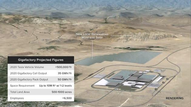 Tesla's raising $1.6 billion to build its battery 'Gigafactory' and mass-market $35k car