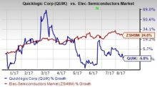 QuickLogic's (QUIK) Q2 Loss Narrows Y/Y, Q3 Outlook Dismal