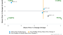Westamerica Bancorp breached its 50 day moving average in a Bearish Manner : WABC-US : July 17, 2017