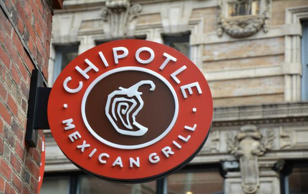The Zacks Analyst Blog Highlights: Chipotle Mexican Grill, Global