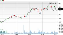 What to Expect When Dollar Tree (DLTR) Reports Q4 Earnings?