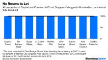 Singapore's Office Market Is Buzzing. Will It Last?