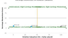 Actual Experience Plc breached its 50 day moving average in a Bearish Manner : ACT-GB : March 1, 2017