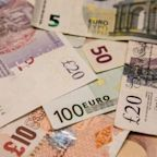 GBP/USD Price Forecast – British Pound Putting Up a Fight