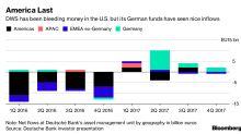Deutsche Bank to Raise Up to $2.2 Billion in DWS Unit IPO